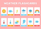 Cute weather elements with names. Flash cards for children.