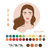 Type of appearance. Woman appearance color type autumn, fall
