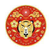 Chinese Happy New Year 2022. Year of the Tiger. Greetings card. Chinese animal sign.