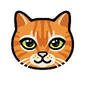 Cartoon ginger tabby cat face