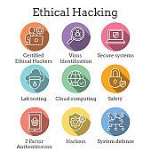 Certified Ethical Hacking CEH icon set showing virus, exposing vulnerabilities, and hacker