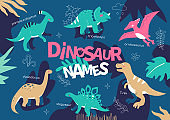 Dinosaur names - flat design style illustration with characters