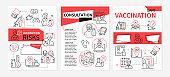 Safe vaccination - modern line design style posters set