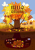 Autumn tree colorfull, cute Bear is sleeping in a burrow, hole. Fall background rural countryside landscape, yellow orange leaves, poster, banner. Vector illustration cartoon style