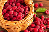 Small basket full of ripe raspberries on a wooden table