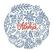 Aloha Tropical Paradise Banner Template with lettering word in round shape of tropical eleents. Hawaiian Vacation linear Vector Illustration.