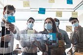Colleagues in masks having meeting using sticky post-it notes