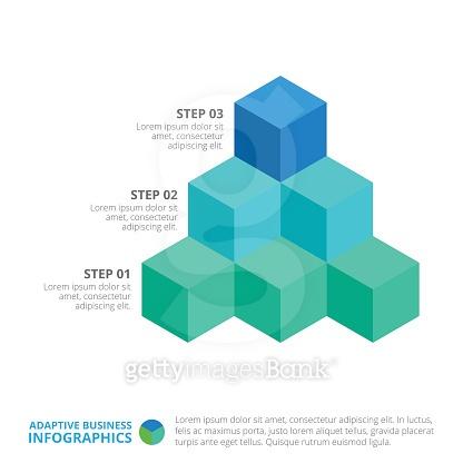 Cube Diagram Template