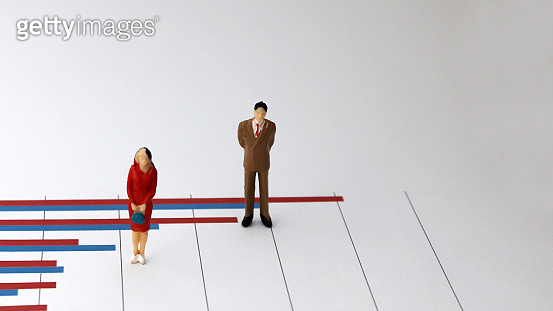 The concept of the income gap between men and women. A miniature man and a miniature woman standing on top of a bar graph.
