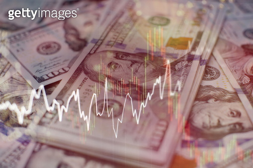 Data analyzing in Forex, Commodities, Equities, Fixed Income and Emerging Markets