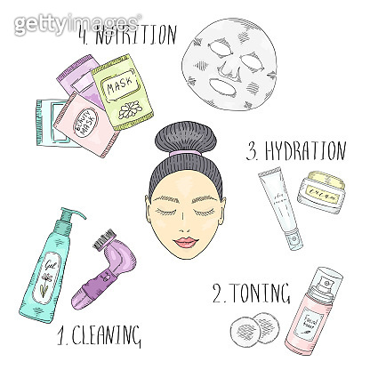 Stages of facial skin care. A girl with a cosmetic mask on her face and a towel on her head. Cosmetics for facial skin care.
