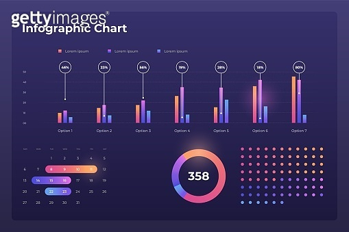Dashboard infographic template with modern design annual statistics graphs.