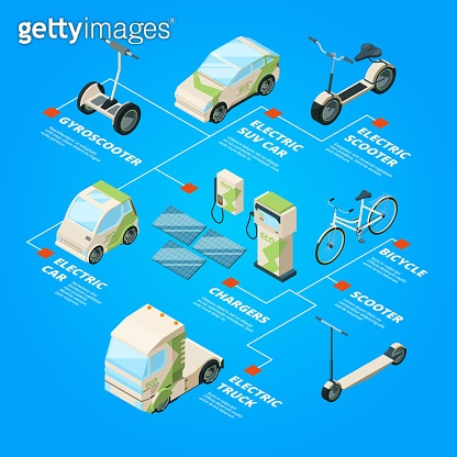 Electric cars. Eco transport bikes segways ecology bus bicycle vector isometric pictures
