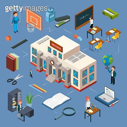 High school isometric vector illustration. 3D school building, classroom, teachers, books, stationery