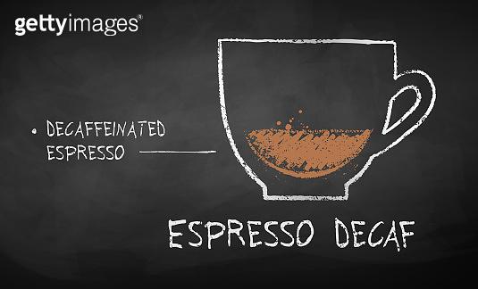 Vector chalk drawn sketch of Espresso Decaf