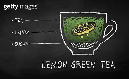 Chalk drawn sketch of lemon green tea