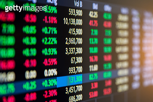Stock market data display panel on computer screen