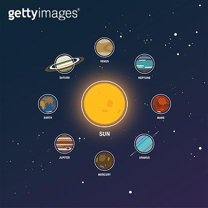 Solar System Planet Circe