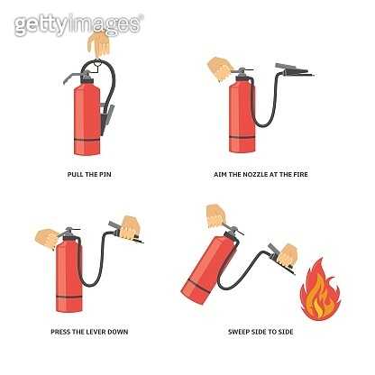 Instructions for use of a fire extinguisher.