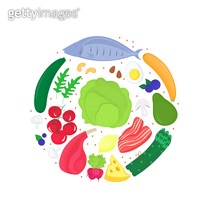 Keto friendly food. Fruits, vegetables and nuts. Ketogenic meal banner. Healthy eating. Ketosis.