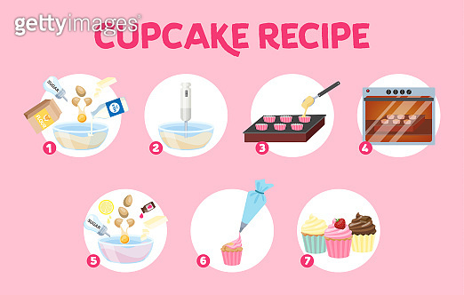 Delicious sweet cupcake recipe
