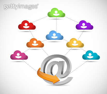 Cloud avatar online connection