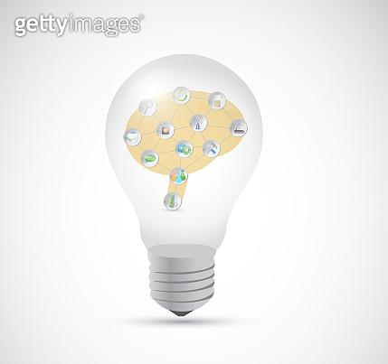Light bulb and brain inside illustration design