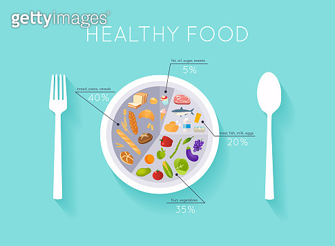 Healthy food concept. Diet for health with product: meat and fish, fruit and vegetable.