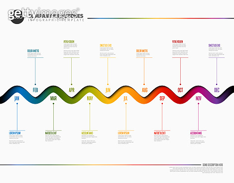 Full year timeline template with rainbow line