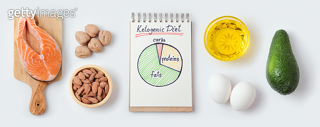 Ketogenic low carbs diet concept. Healthy eating and dieting with salmon fish, avocado, eggs and nuts organized on white background.