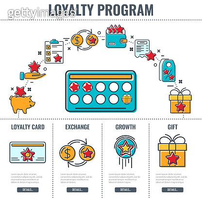 Loyalty Program Infographics