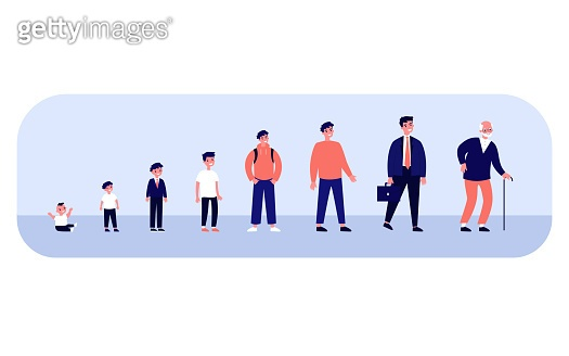 Man growth stages and lifecycle