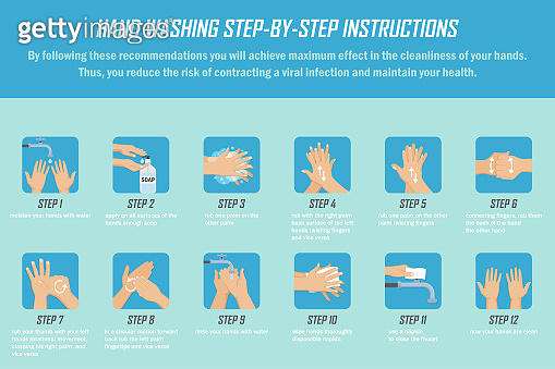 Infographic background with step by step hand washing instruction in a flat design