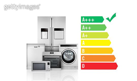 Energy saver appliances