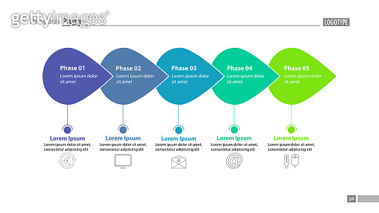 Five phase process chart slide template