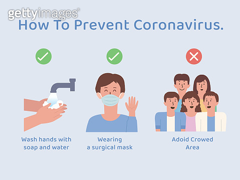 How to prevent Coronavirus with Wash hands, wear a hygiene mask and social distancing. Illustration about protection your self from Covid-19.