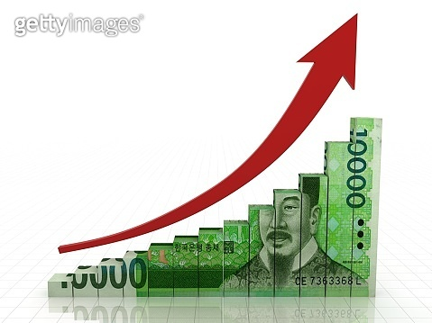 South Korean won money investment growth chart graph