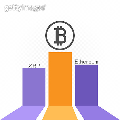 world cryptocurrency value chart