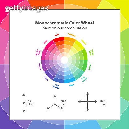 monochromatic color wheel, color scheme theory. Circular color scheme with a harmonious selection of colors, vector isolated or white background