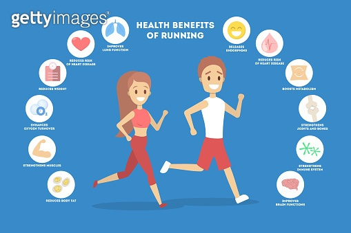 Benefits of running or jogging infographic. Idea of healthy and active lifestyle.