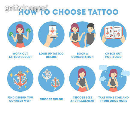 How to choose tattoo instruction. Making difficult choice. Planning budget and searching for