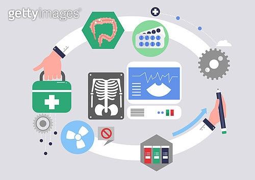 의학, 의료기술장비, 의료도구