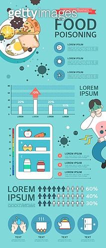 벡터파일 (일러스트), 그래프, 인포그래픽, 자료 (정보매체), 식중독, 복통 (근육경련), 건강관리 (주제)