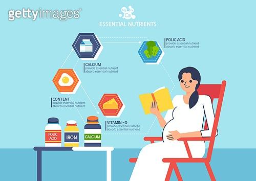 건강한생활 (주제), 건강관리, 영양제, 영양제 (건강관리), 임신 (물체묘사), 책