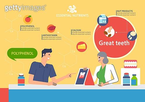 건강한생활 (주제), 건강관리, 영양제, 영양제 (건강관리), 폴리페놀, 치아, 치아건강, 약사