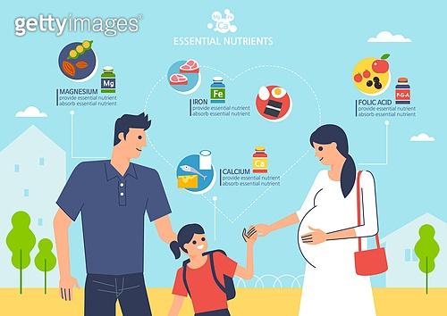 건강한생활 (주제), 건강관리, 영양제, 영양제 (건강관리), 가족, 임신 (물체묘사)