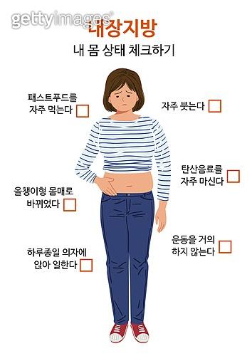 라이프스타일 (주제), 건강한생활 (주제), 건강관리 (주제), 대사증후군, 건강검진, 복부비만