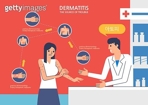 일러스트, 알레르기 (건강관리), 질병 (건강이상), 병원 (의료시설), 클리닉 (의료시설), 바이러스 (미생물), 아토피피부염 (피부트러블)