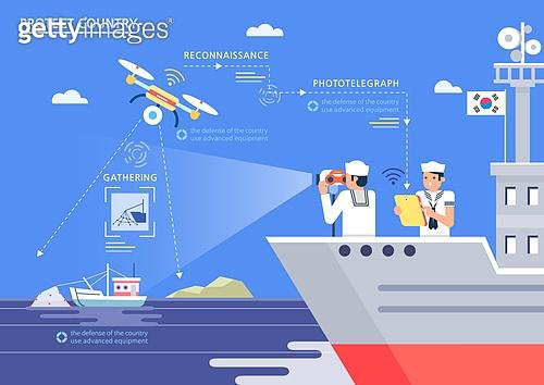 군인, 보호 (컨셉), 배 (교통), 해군