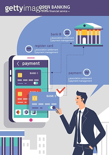 사람, 금융, 비즈니스, 라이프스타일, 휴대폰 (전화기), 모바일앱, 은행 (금융빌딩), 오픈뱅킹, 스마트폰